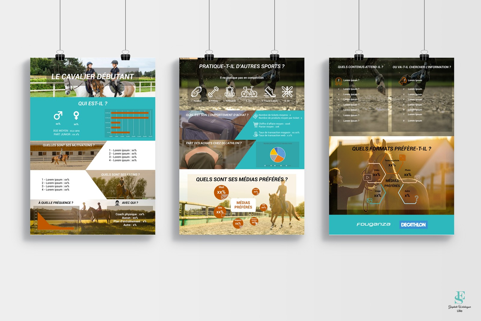Réalisation d'une infographie pour Fouganza/Décathlon